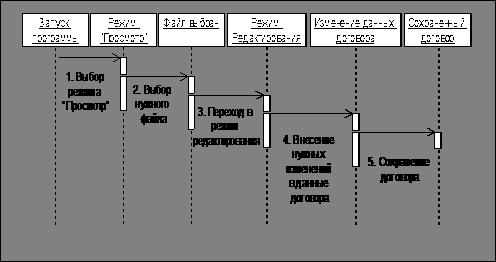 образец договора на создание рекламного видеоролика