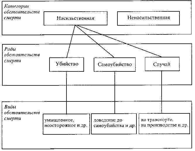 Схема 27.